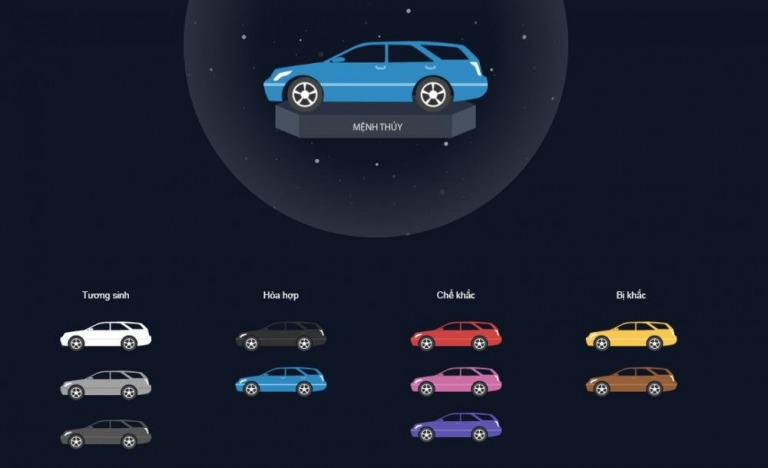 Chọn màu xe theo tuổi cho người mệnh Thủy