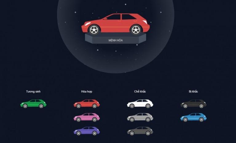 Chọn màu xe hợp tuổi cho người mệnh Hỏa