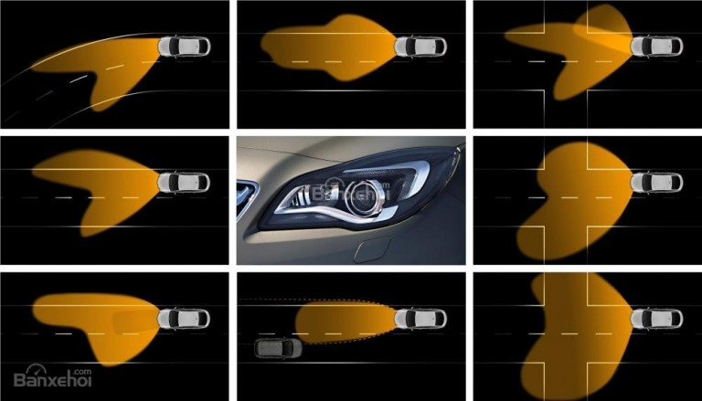 tính năng đèn pha tự chỉnh góc